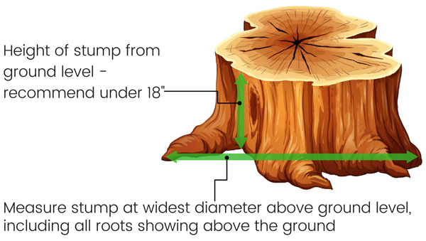 Stump Measure Instructions
